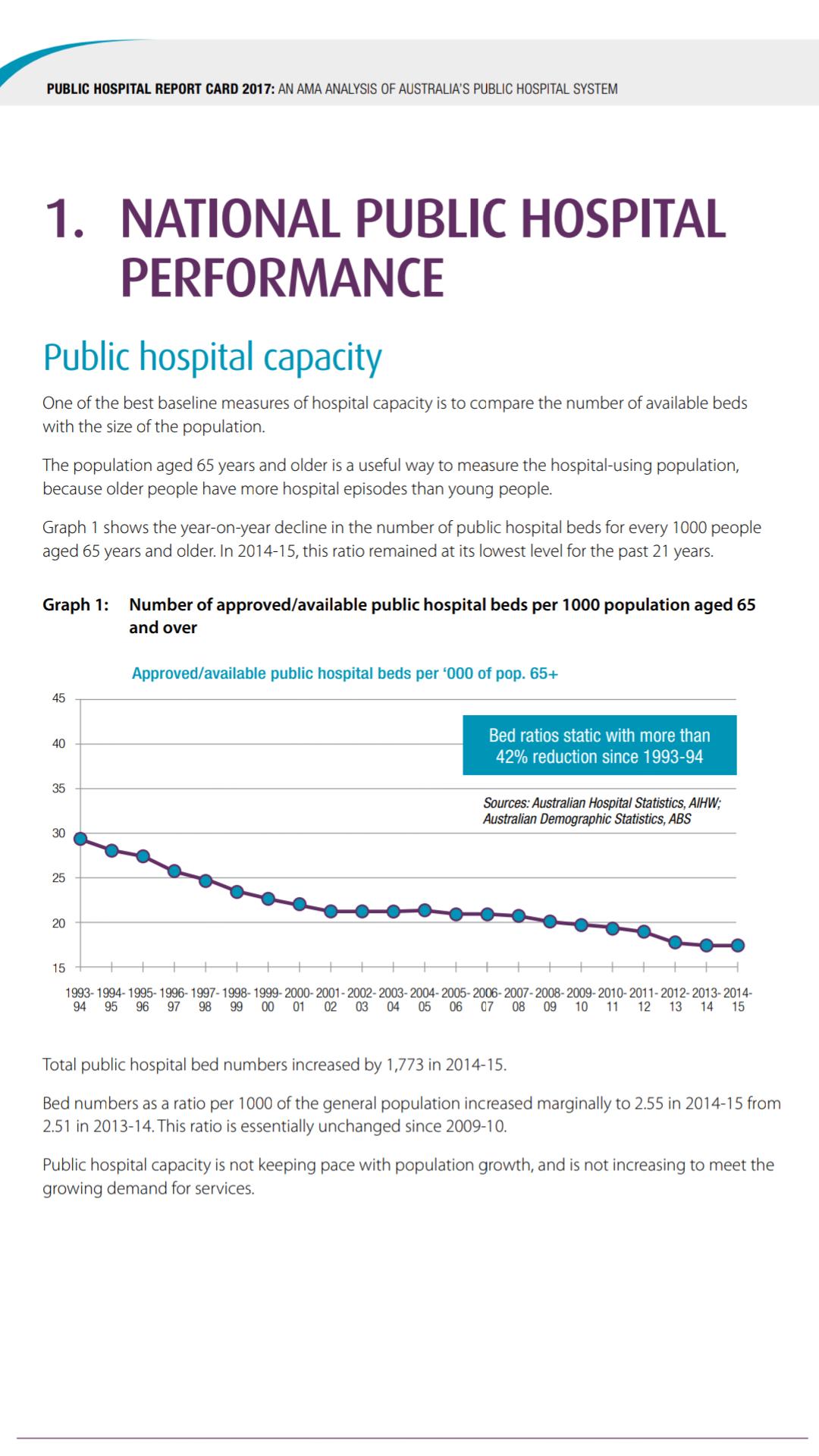 Public Hospital Report Card